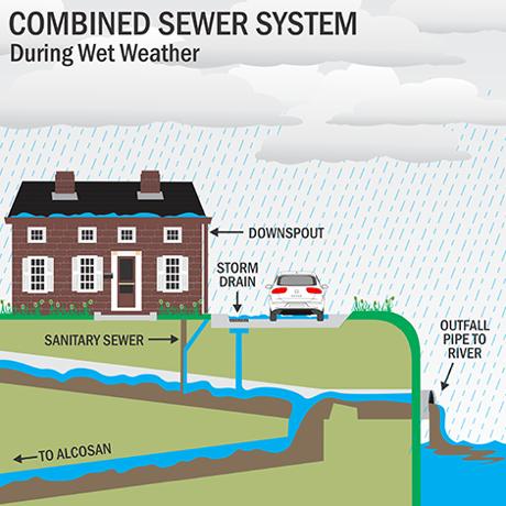 sewer diagram 1